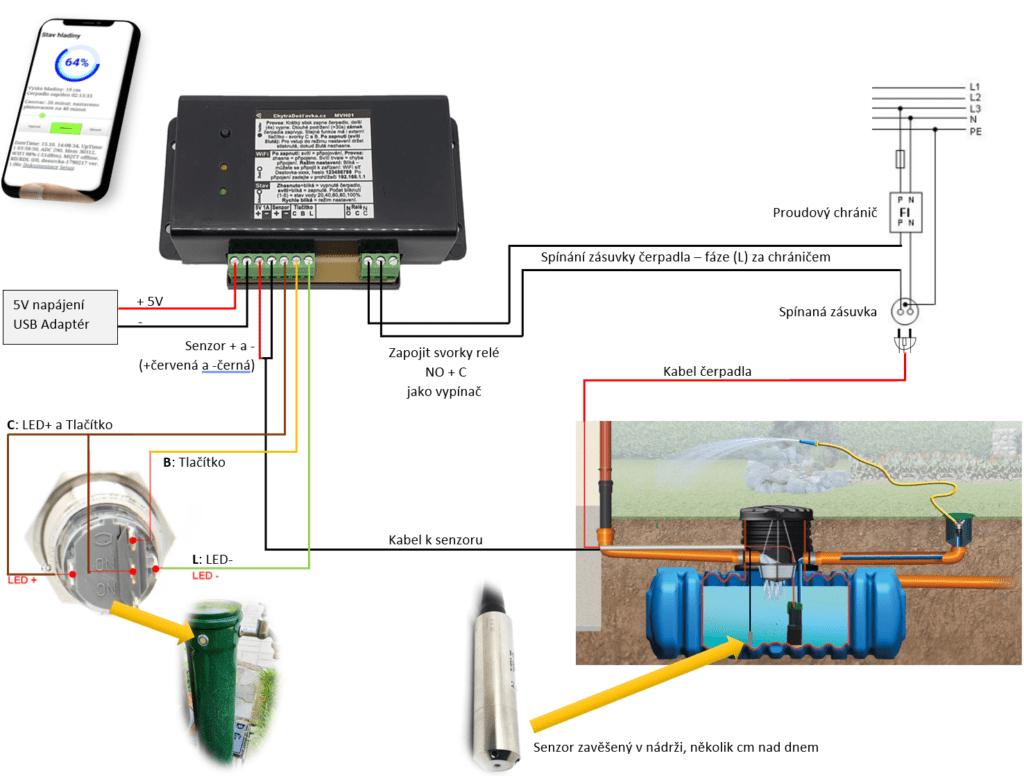 zapojení měření hladiny v nádrži s ovládáním čerpadla tlačítkem na sloupku na vodu